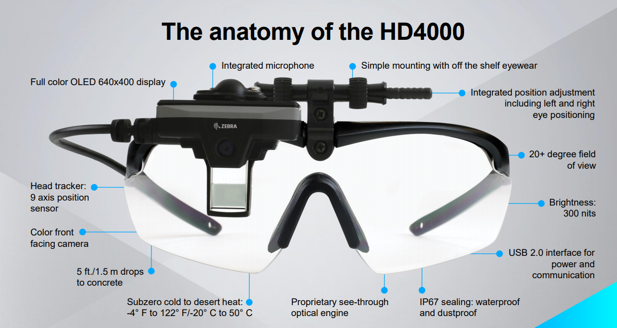 Afbeelding van Zebra HD4000 Head Mounted Display